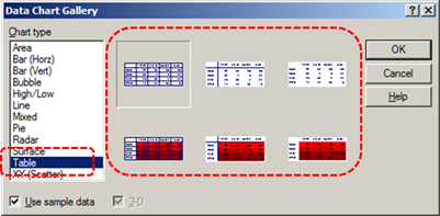 Image demonstrates location of Table option and Data Chart Gallery in Data Chart Gallery dialog.