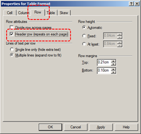 Image demonstrates location of Row tab and Header row repeats on each page check box in the Properties for Table Format dialog.